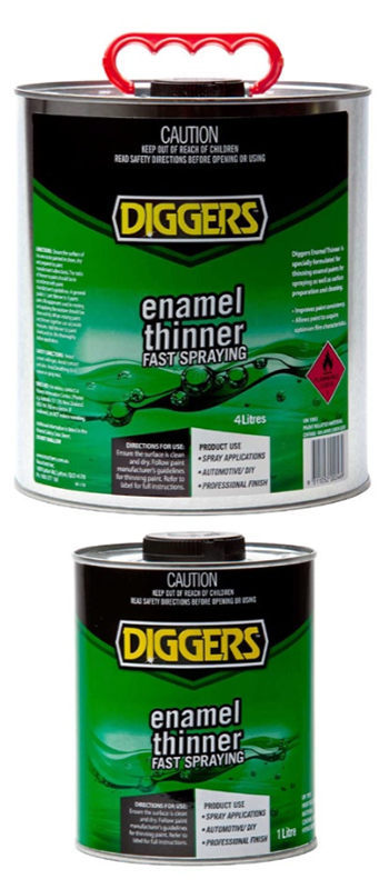 thinning enamel paints for spraying as well as surface preparation and. Black Bedroom Furniture Sets. Home Design Ideas