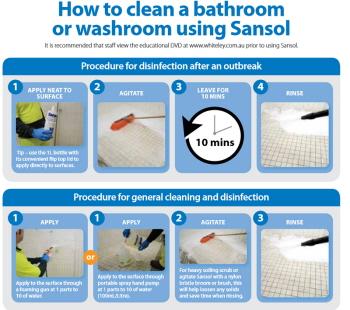 Sansol heavy duty foaming bathroom cleaner for Housekeeping bathroom cleaning procedure